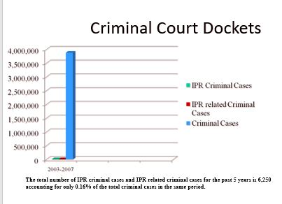 criminalcourtdockets.JPG